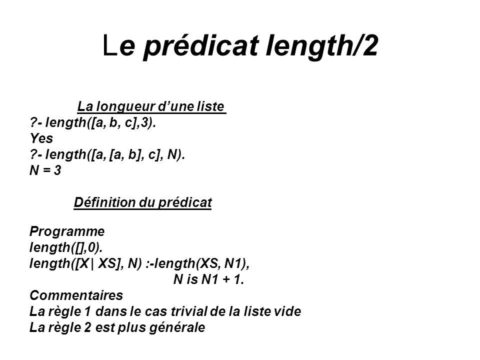 Le prédicat length/2 La longueur d'une liste - length([a, b, c],3).